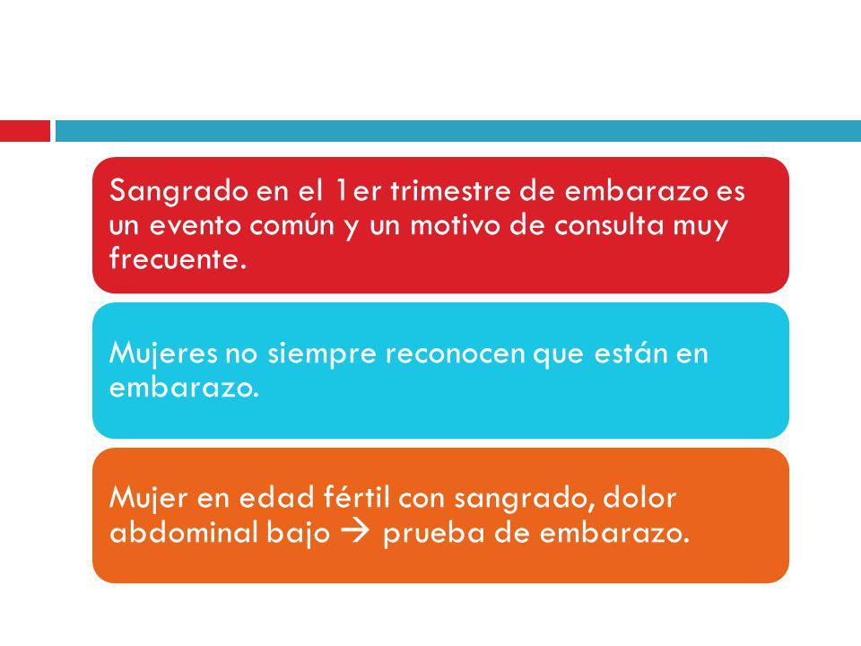 Sangrado en el 1er trimestre de embarazo es un evento común y un motivo de consulta muy frecuente.