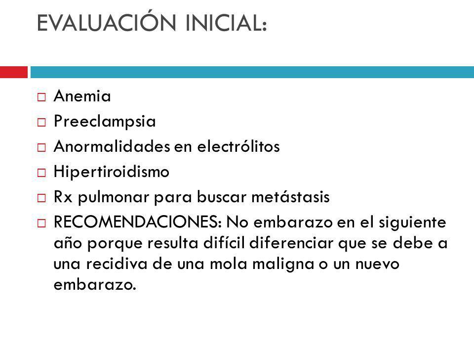 EVALUACIÓN INICIAL: Anemia Preeclampsia Anormalidades en electrólitos