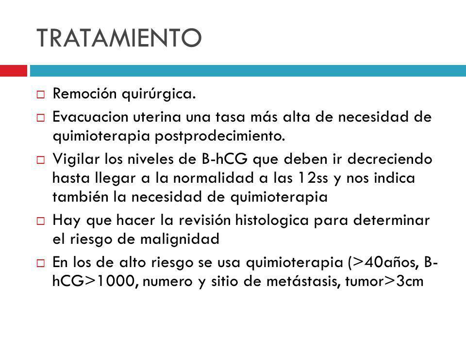 TRATAMIENTO Remoción quirúrgica.