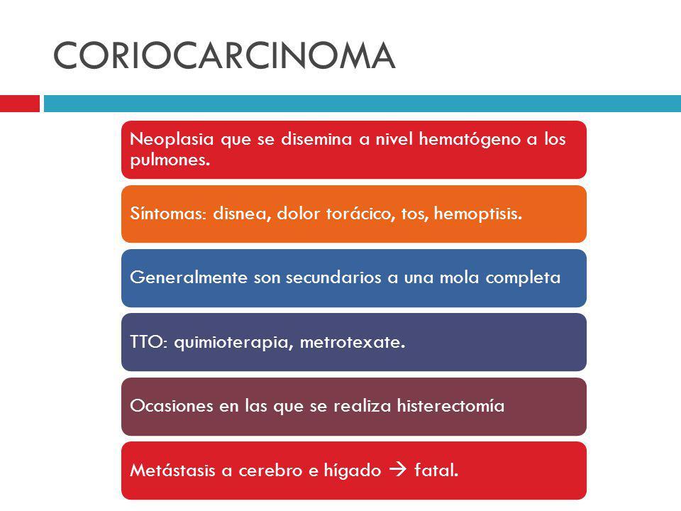 CORIOCARCINOMA Neoplasia que se disemina a nivel hematógeno a los pulmones. Síntomas: disnea, dolor torácico, tos, hemoptisis.