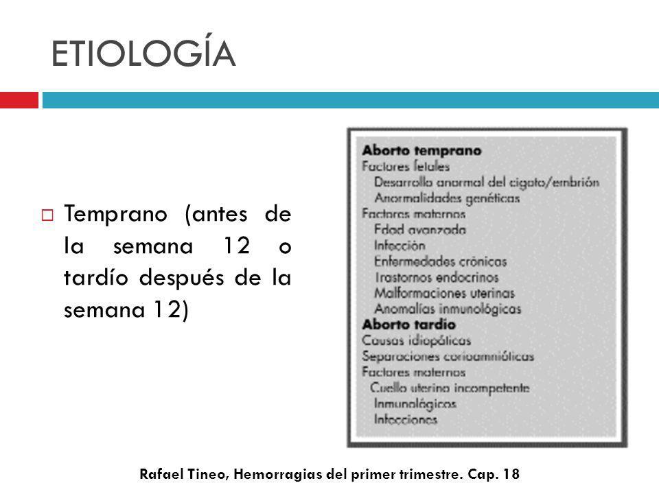 Rafael Tineo, Hemorragias del primer trimestre. Cap. 18