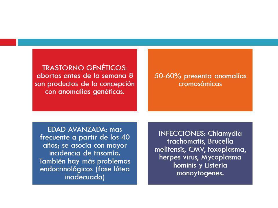 50-60% presenta anomalías cromosómicas