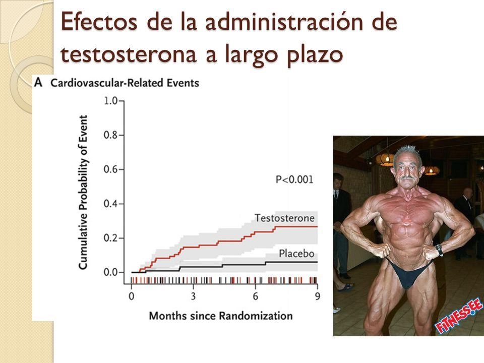 Efectos de la administración de testosterona a largo plazo