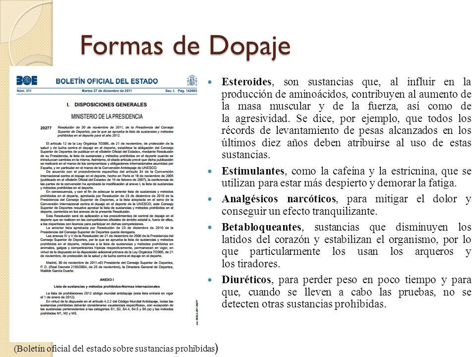 Formas de Dopaje