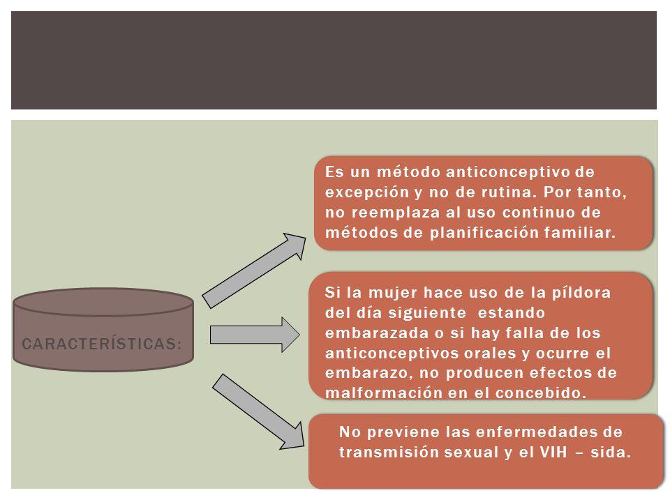 Es un método anticonceptivo de excepción y no de rutina