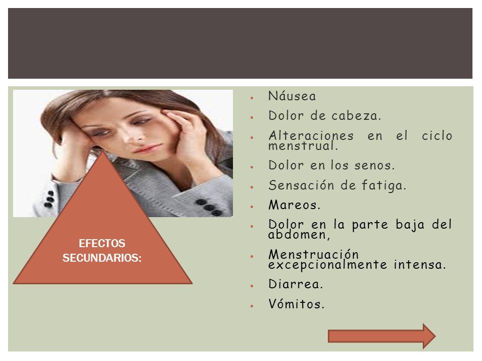 Alteraciones en el ciclo menstrual. Dolor en los senos.