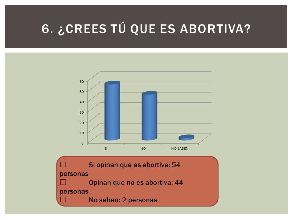 6. ¿Crees tú que es abortiva