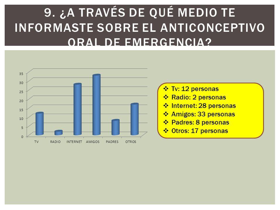 9. ¿A través de qué medio te informaste sobre el anticonceptivo oral de emergencia