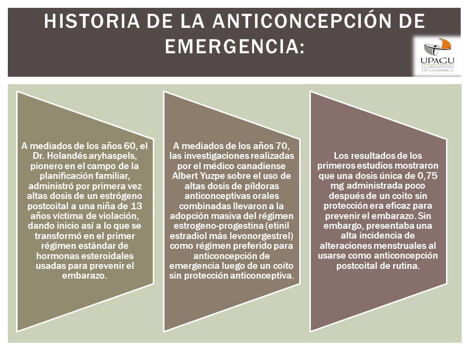 Historia de la anticoncepción de emergencia: