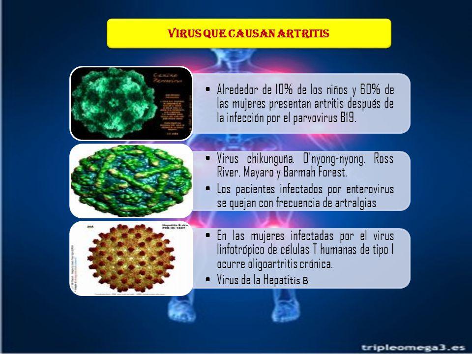 Virus que causan ARTRITIS