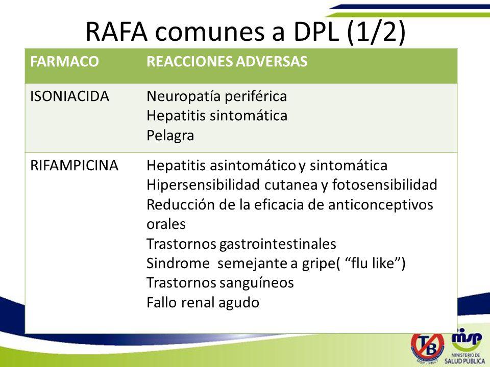 RAFA comunes a DPL (1/2) FARMACO REACCIONES ADVERSAS ISONIACIDA