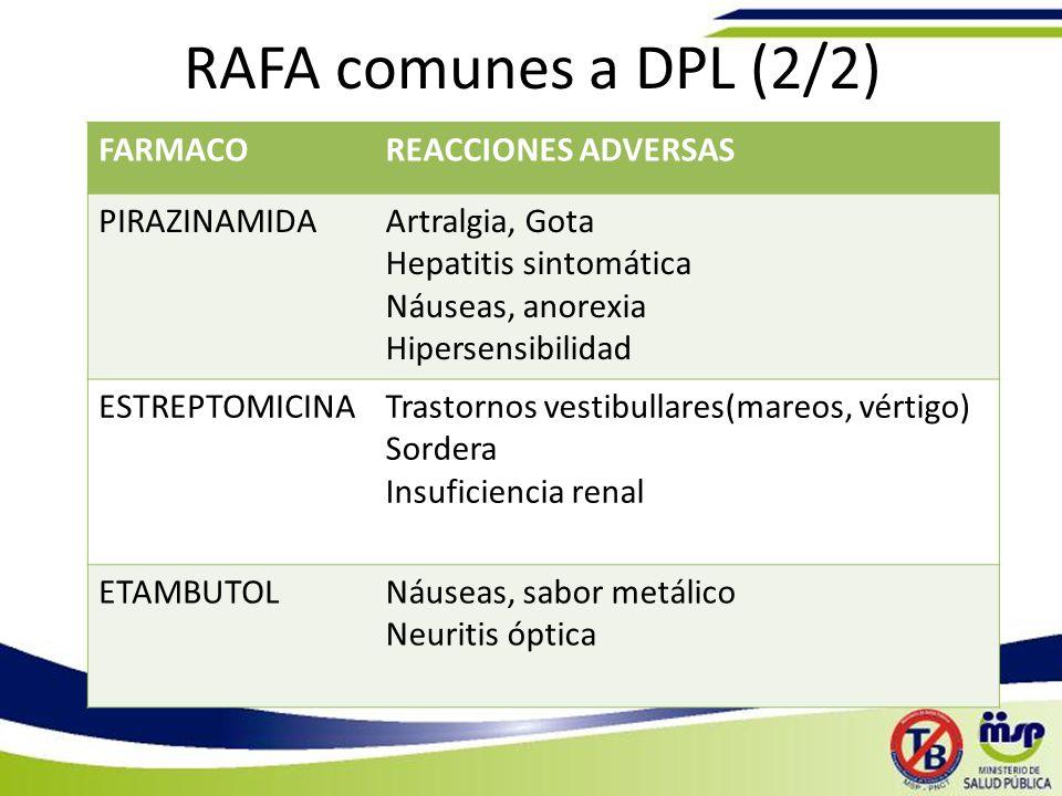 RAFA comunes a DPL (2/2) FARMACO REACCIONES ADVERSAS PIRAZINAMIDA