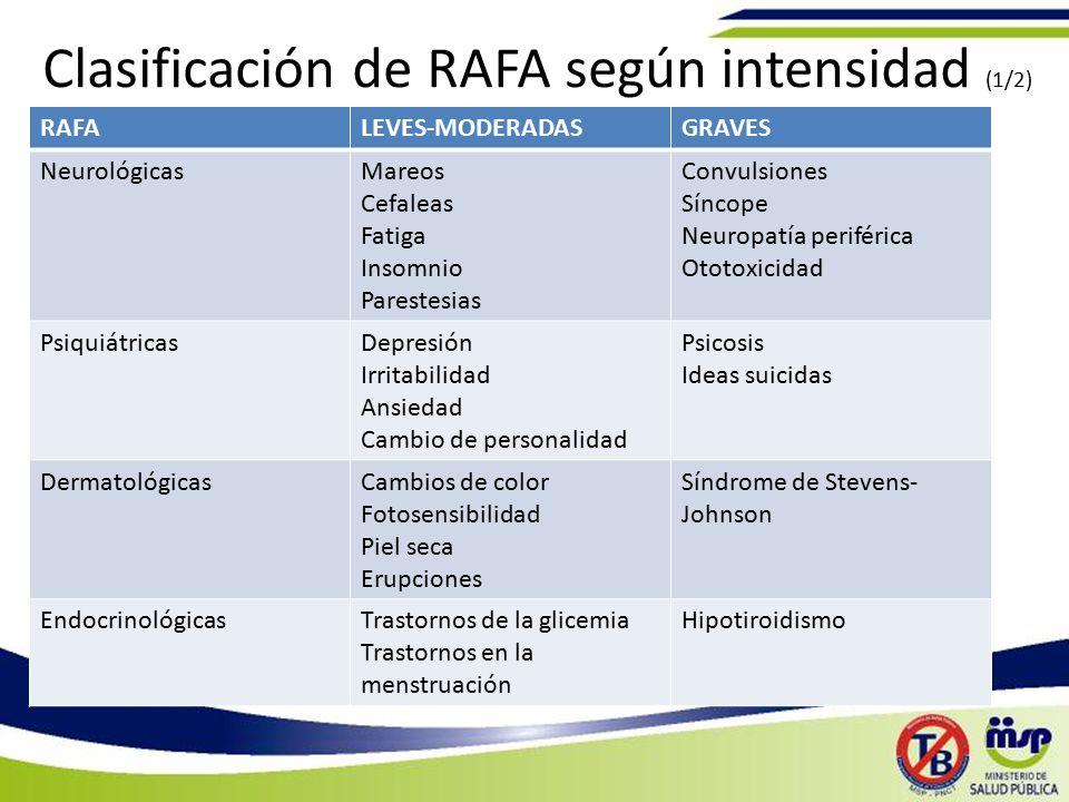Clasificación de RAFA según intensidad (1/2)