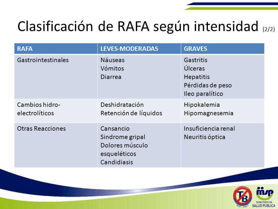 Clasificación de RAFA según intensidad (2/2)