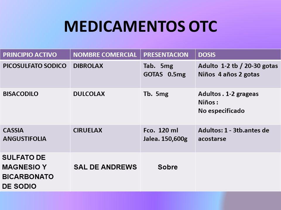 MEDICAMENTOS OTC PRINCIPIO ACTIVO NOMBRE COMERCIAL PRESENTACION DOSIS