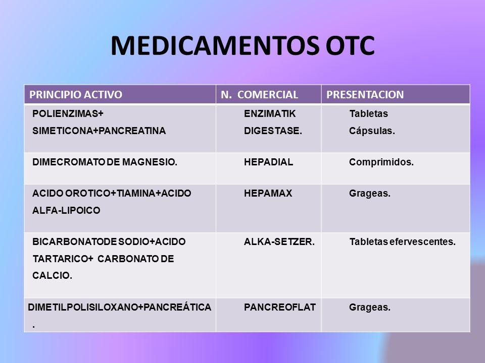 MEDICAMENTOS OTC PRINCIPIO ACTIVO N. COMERCIAL PRESENTACION