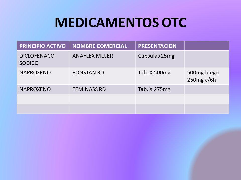MEDICAMENTOS OTC PRINCIPIO ACTIVO NOMBRE COMERCIAL PRESENTACION