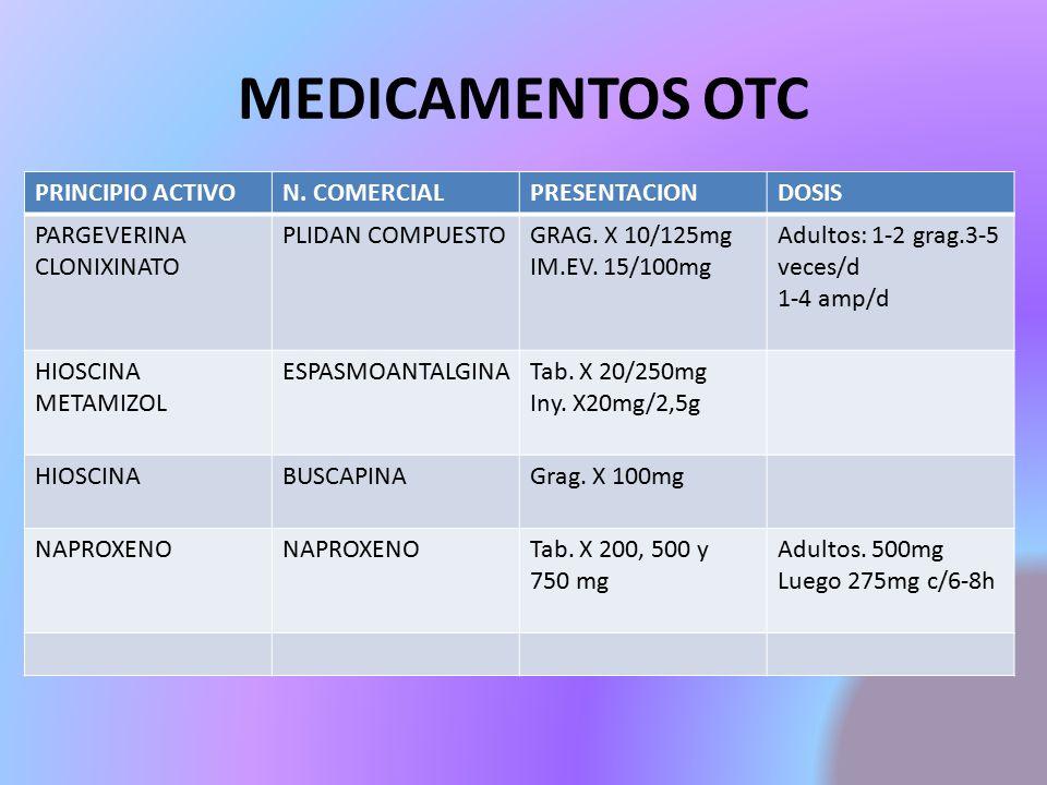 MEDICAMENTOS OTC PRINCIPIO ACTIVO N. COMERCIAL PRESENTACION DOSIS