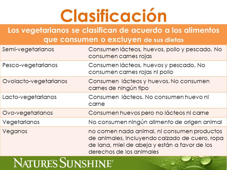 Clasificación Los vegetarianos se clasifican de acuerdo a los alimentos que consumen o excluyen de sus dietas.