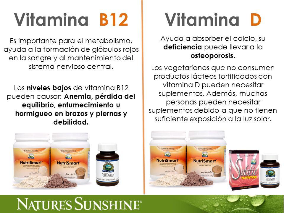 Vitamina B12 Vitamina D. Ayuda a absorber el calcio, su deficiencia puede llevar a la osteoporosis.