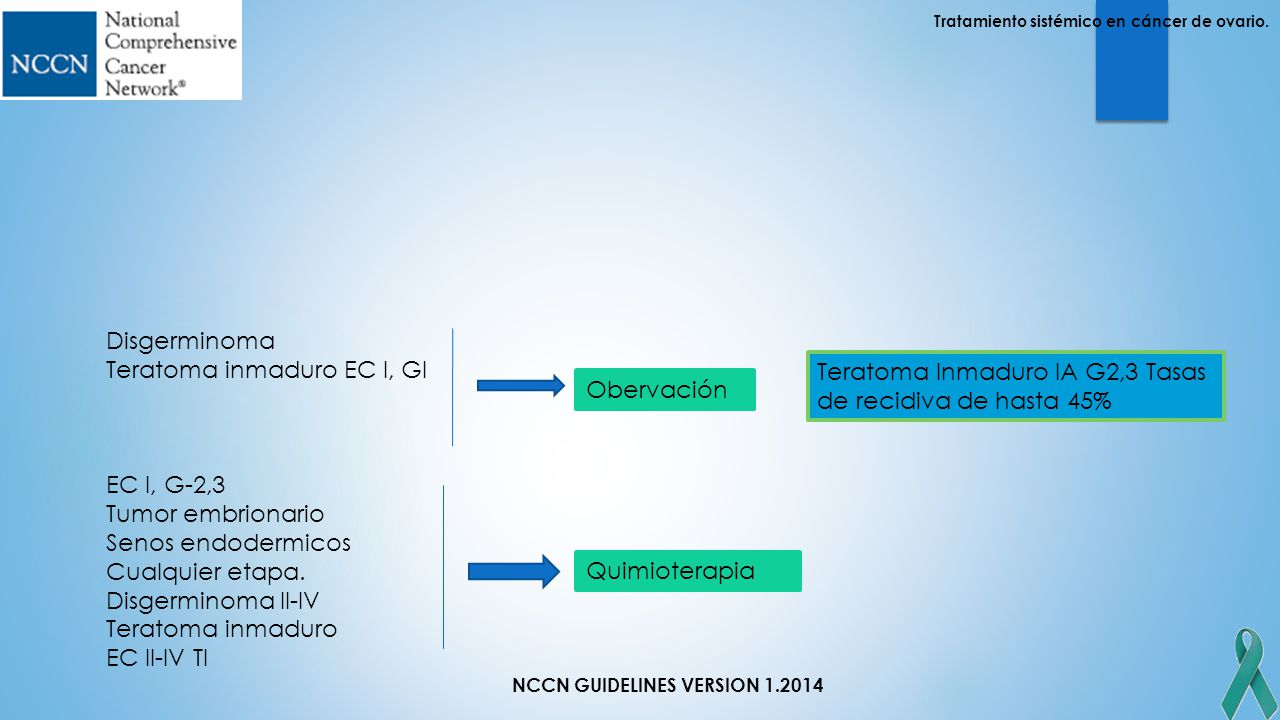 NCCN GUIDELINES VERSION 1.2014