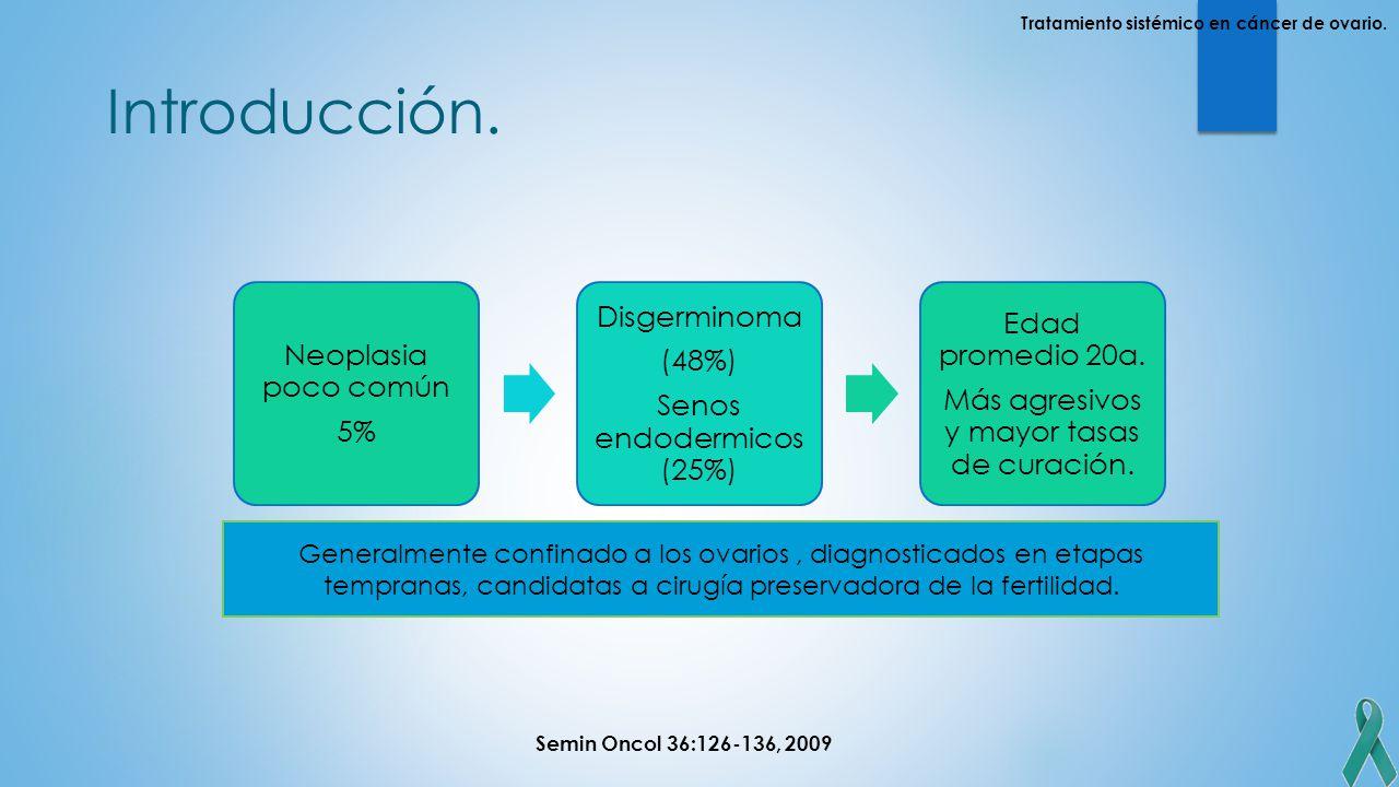 Introducción. Edad promedio 20a. Disgerminoma Neoplasia poco común