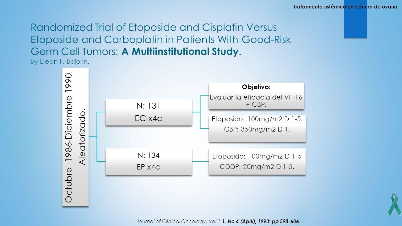 Evaluar la eficacia del VP-16 + CBP.