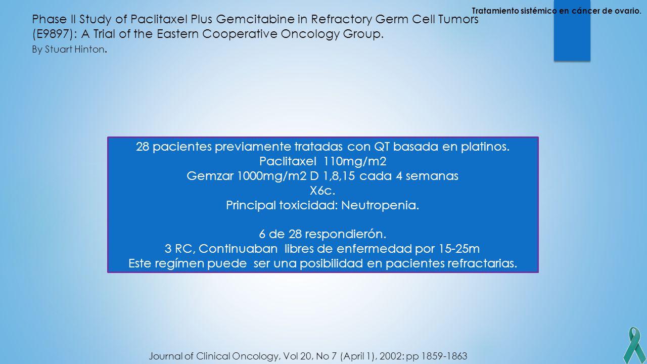 28 pacientes previamente tratadas con QT basada en platinos.