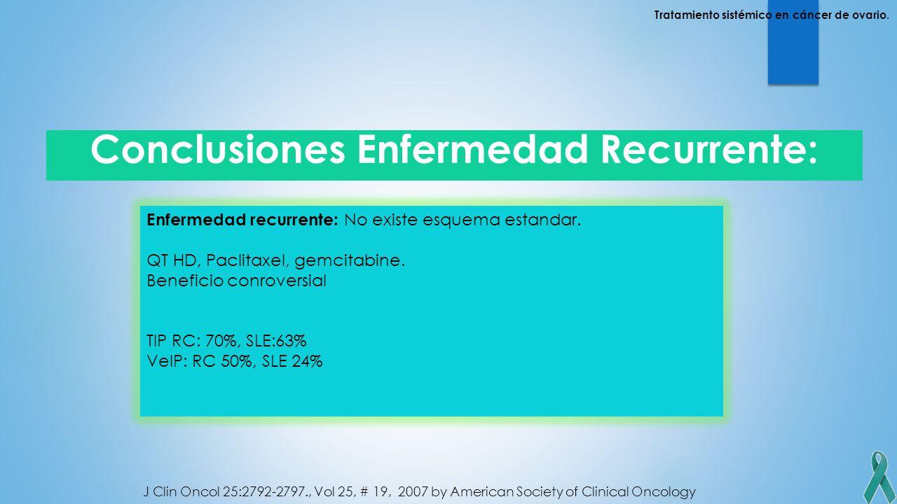 Conclusiones Enfermedad Recurrente: