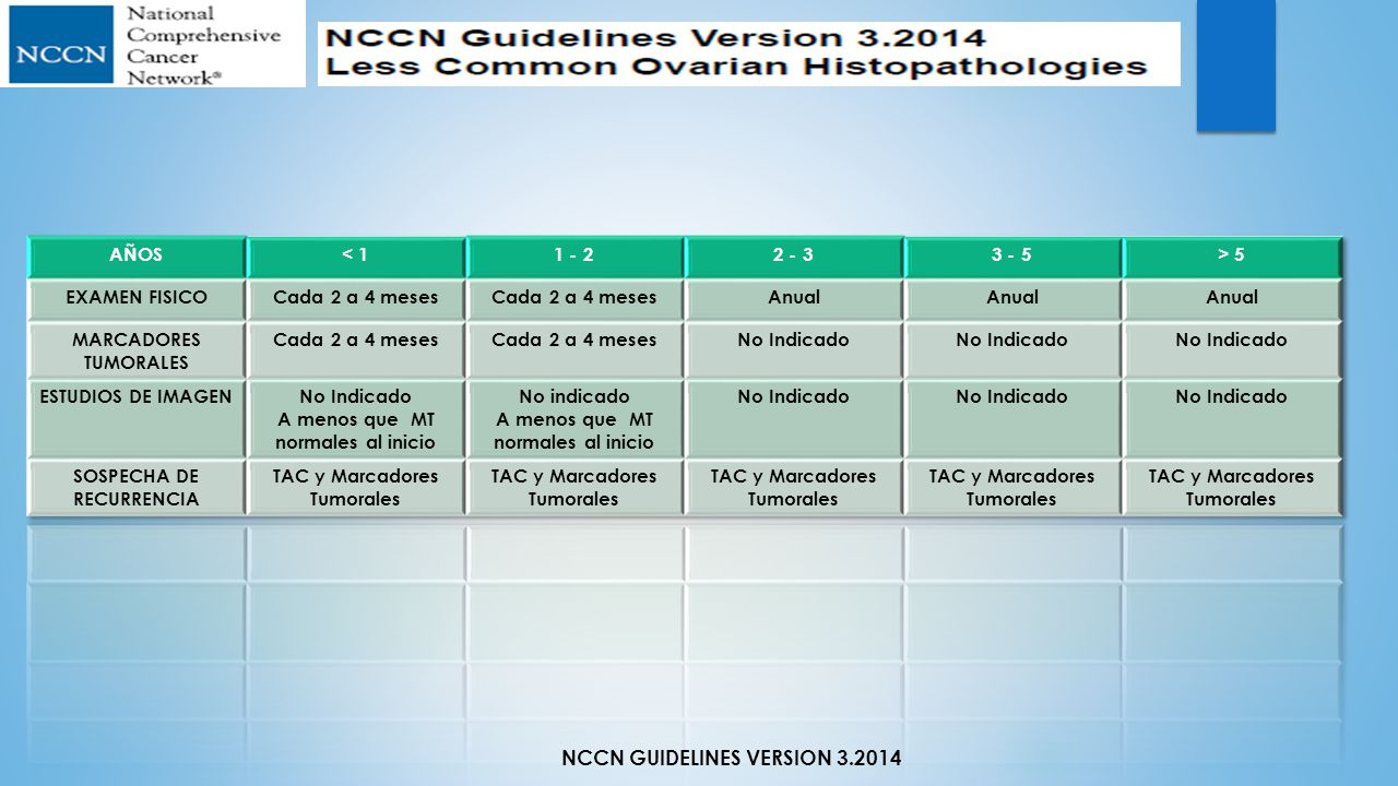 NCCN GUIDELINES VERSION 3.2014