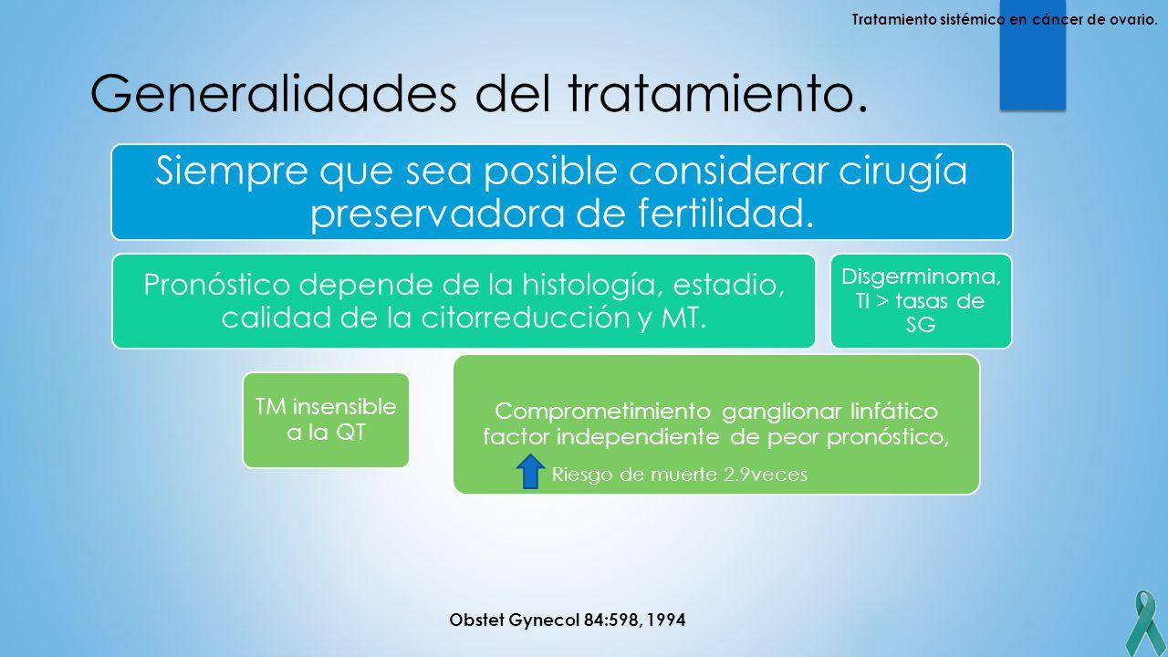Generalidades del tratamiento.