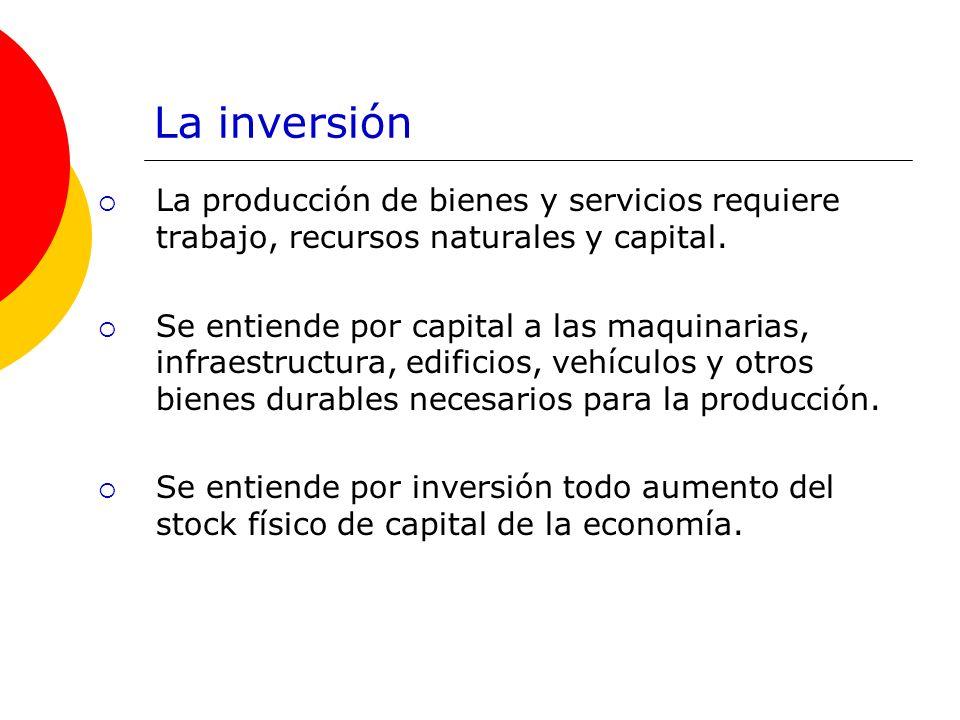 La inversión La producción de bienes y servicios requiere trabajo, recursos naturales y capital.