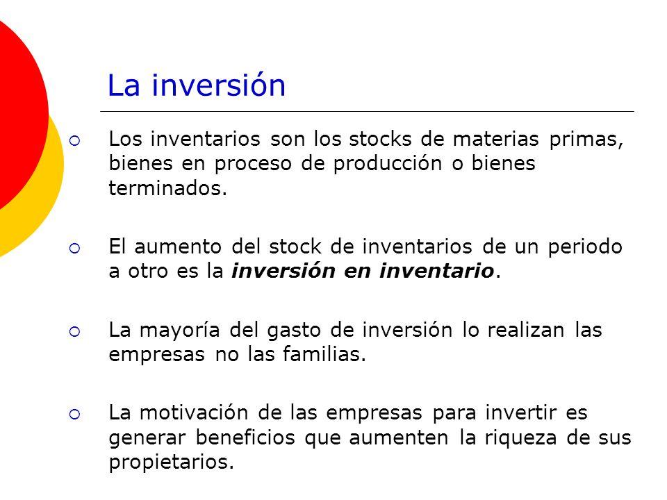 La inversiónLos inventarios son los stocks de materias primas, bienes en proceso de producción o bienes terminados.