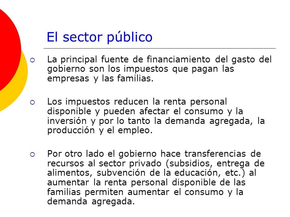 El sector público La principal fuente de financiamiento del gasto del gobierno son los impuestos que pagan las empresas y las familias.
