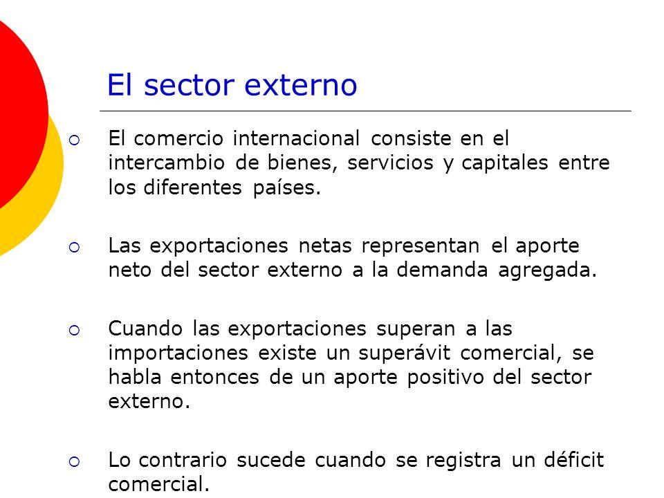 El sector externo El comercio internacional consiste en el intercambio de bienes, servicios y capitales entre los diferentes países.