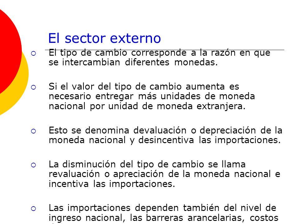 El sector externo El tipo de cambio corresponde a la razón en que se intercambian diferentes monedas.