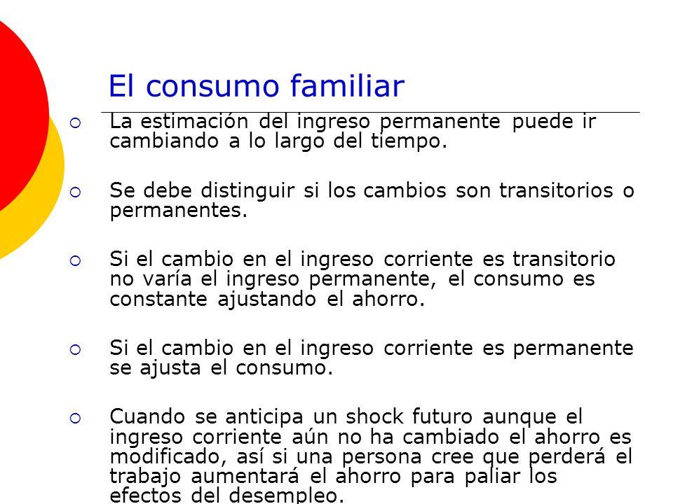 El consumo familiarLa estimación del ingreso permanente puede ir cambiando a lo largo del tiempo.