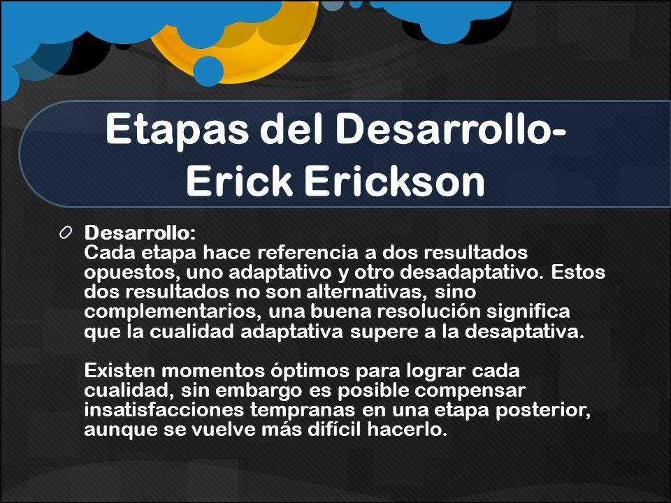 Etapas del Desarrollo- Erick Erickson