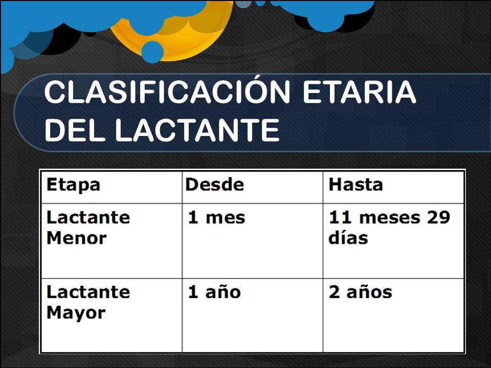 CLASIFICACIÓN ETARIA DEL LACTANTE