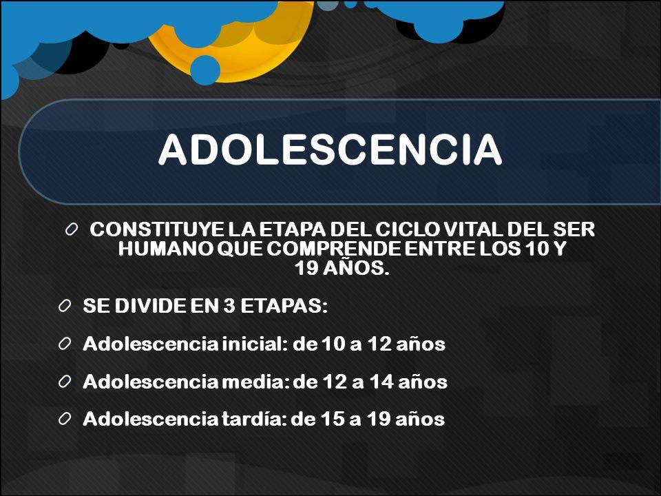 ADOLESCENCIA CONSTITUYE LA ETAPA DEL CICLO VITAL DEL SER HUMANO QUE COMPRENDE ENTRE LOS 10 Y 19 AÑOS.