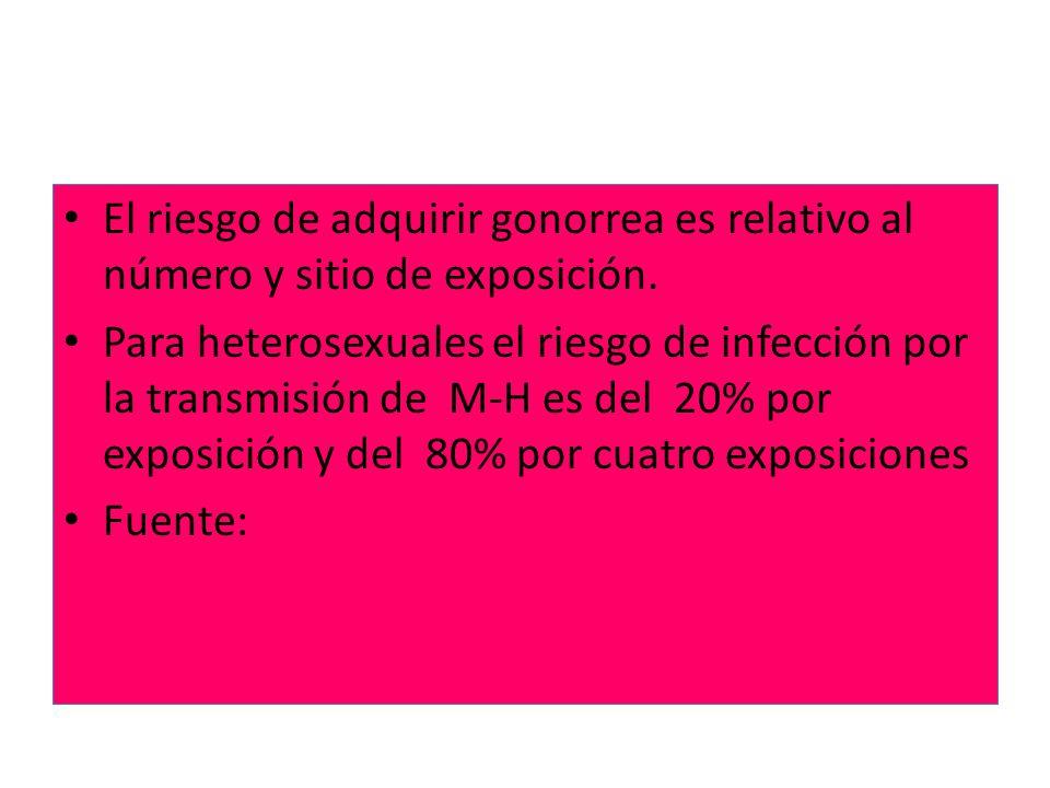 El riesgo de adquirir gonorrea es relativo al número y sitio de exposición.