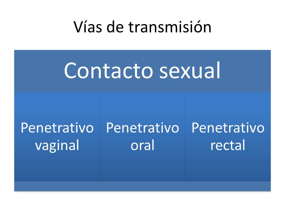 Vías de transmisión Contacto sexual Penetrativo vaginal