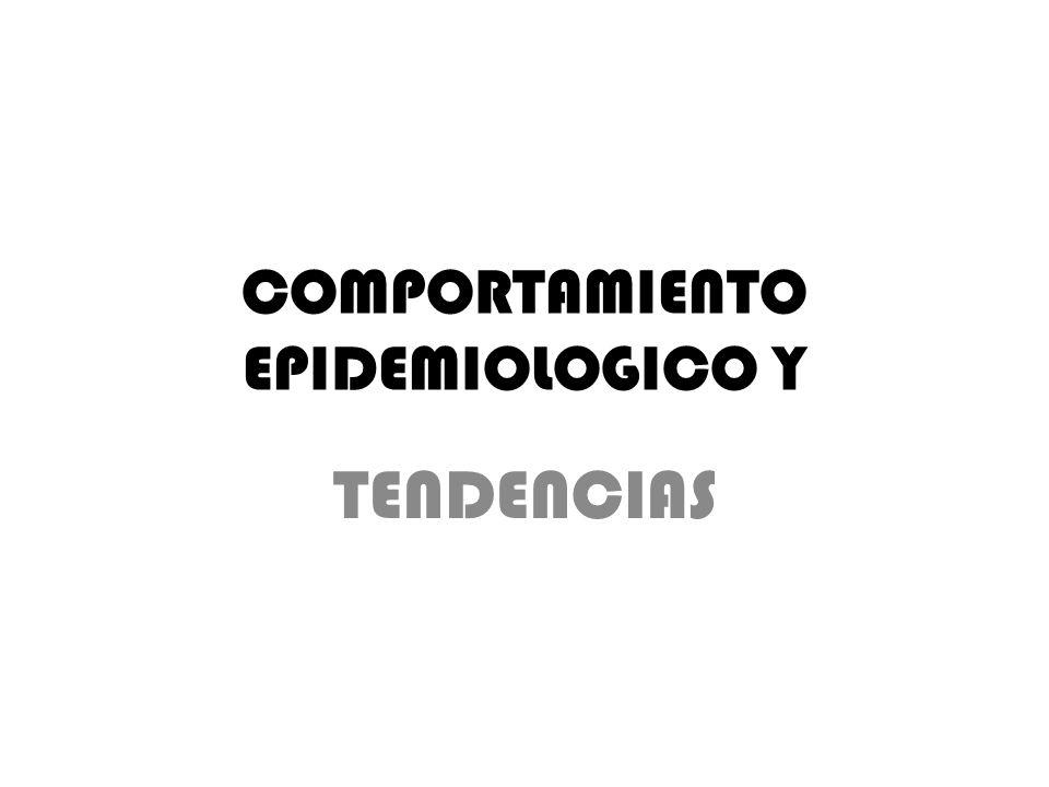 COMPORTAMIENTO EPIDEMIOLOGICO Y