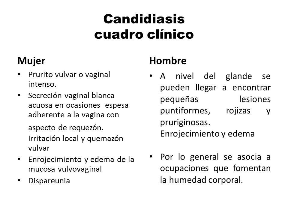Candidiasis cuadro clínico