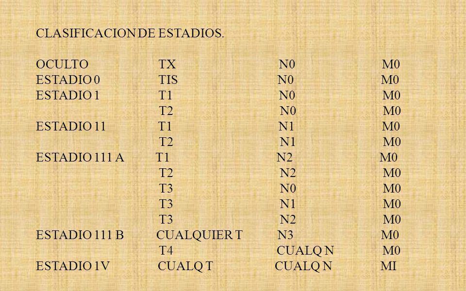 CLASIFICACION DE ESTADIOS.