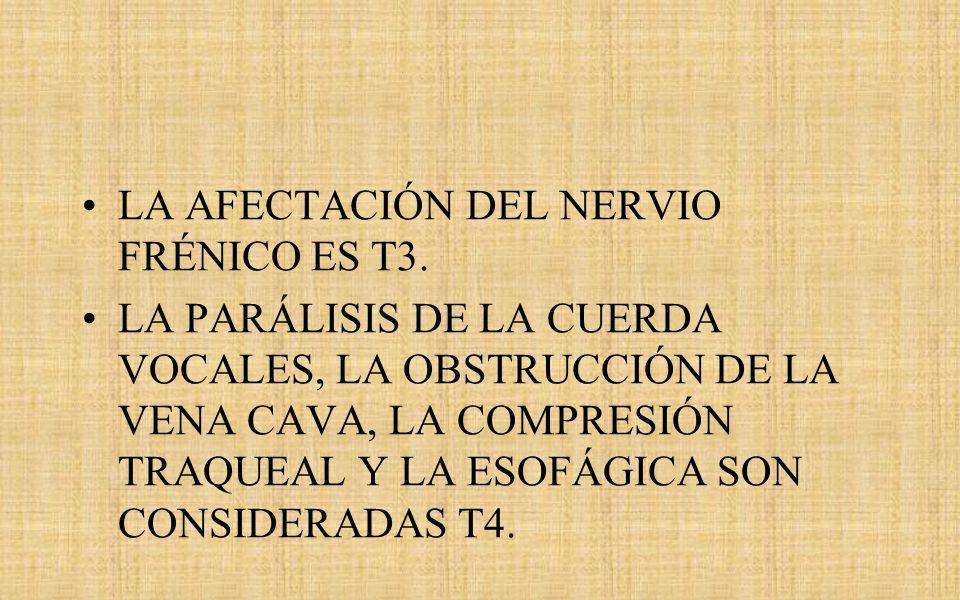 LA AFECTACIÓN DEL NERVIO FRÉNICO ES T3.