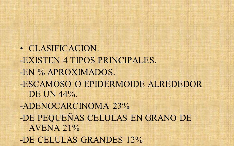 CLASIFICACION. -EXISTEN 4 TIPOS PRINCIPALES. -EN % APROXIMADOS. -ESCAMOSO O EPIDERMOIDE ALREDEDOR DE UN 44%.