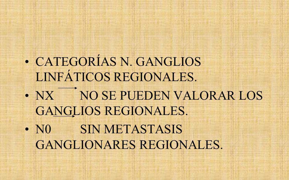 CATEGORÍAS N. GANGLIOS LINFÁTICOS REGIONALES.