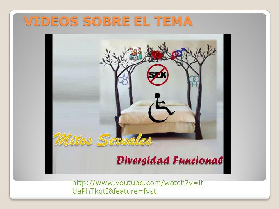 VIDEOS SOBRE EL TEMA http://www.youtube.com/watch v=ifUaPhTkqtI&feature=fvst
