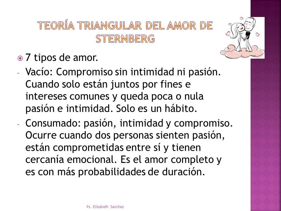 Teoría triangular del amor de sternberg